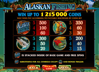 Alaskan Fishing онлайн без регистрации