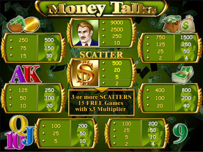 правила игрового автомата money talks